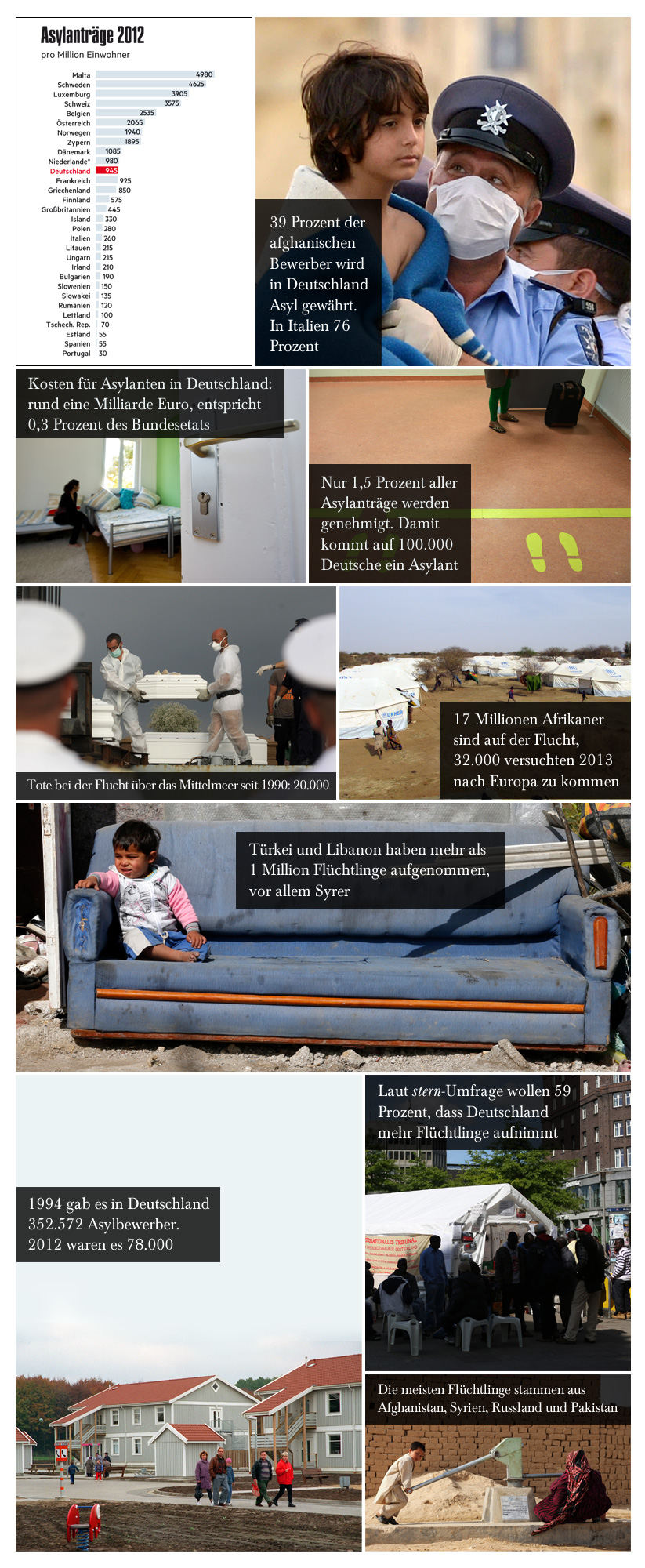 10 Facts about Asylum in Germany