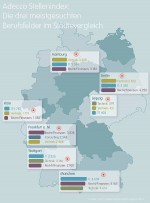Highest sort after professions in major German Cities