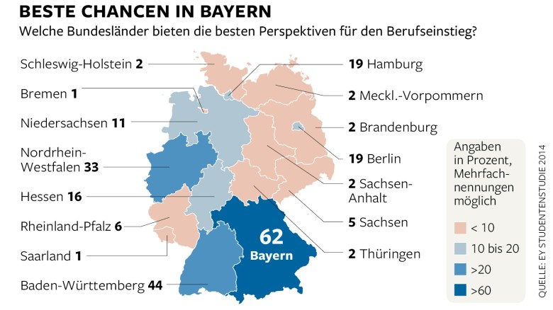 statescities offering the best job chances for graduates in germany