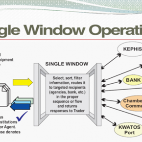 Trade Single Window System ‒ WEBB Trade Single Window®