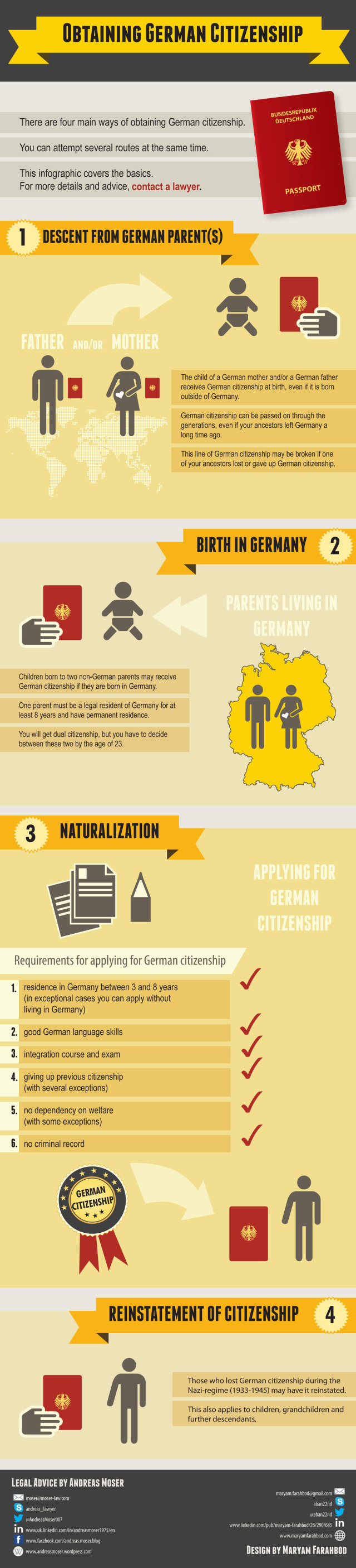 german citizenship
